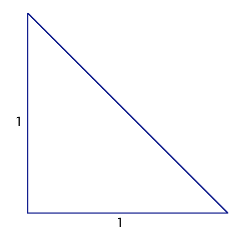 Getting Square with the 345 Triangle  The Craftsman Blog